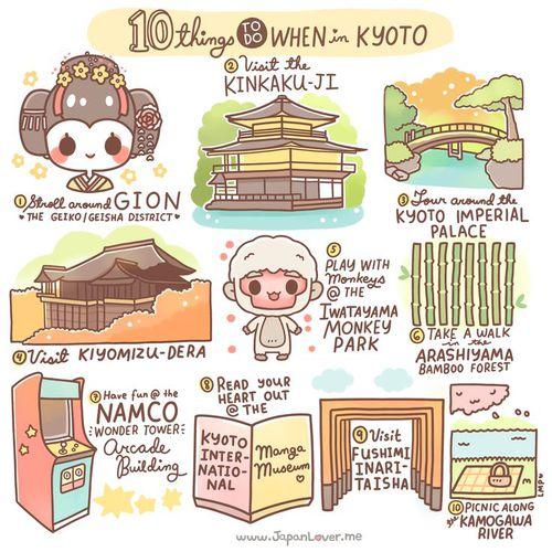 10 Things todo in Kyoto