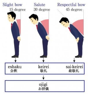 How to do a Proper Japanese Bow