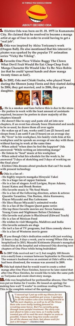 Top 10 Things About Eiichiro Oda