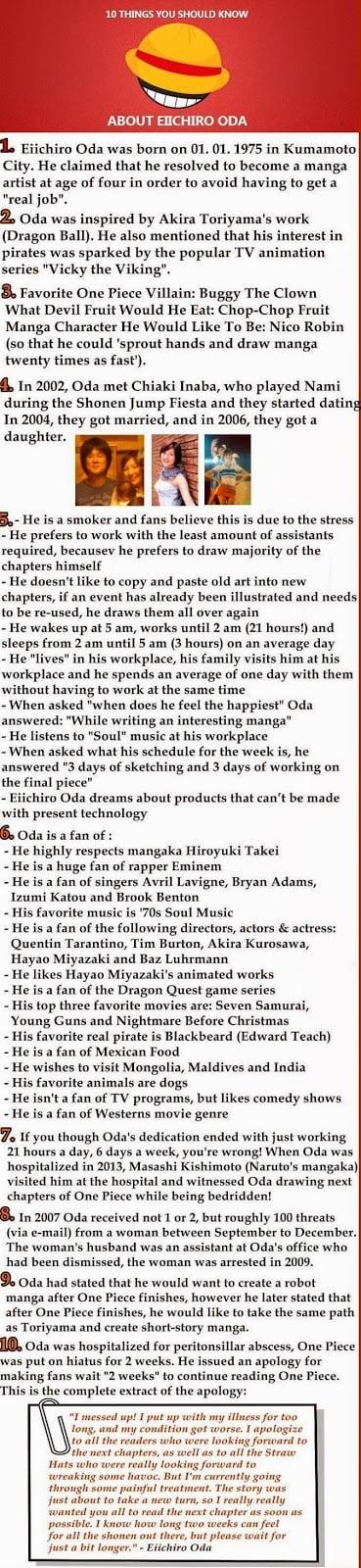 Top 10 Things About Eiichiro Oda